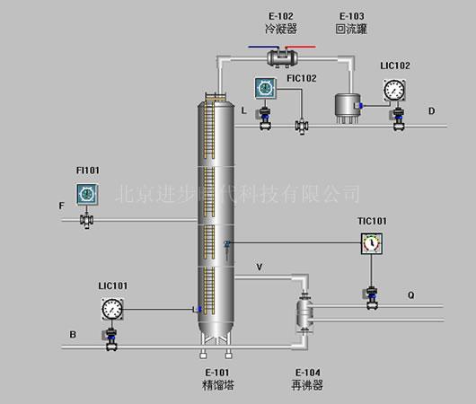 北京进步时代科技有限公司化工单元操作过程-解决